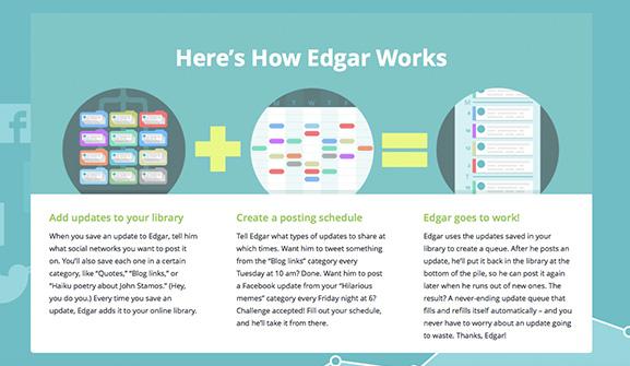 edgar-works
